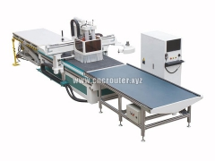 Automatic nesting CNC router for wood panel furniture