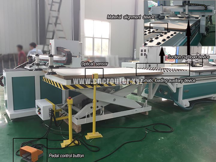 Automatic Loading cnc router
