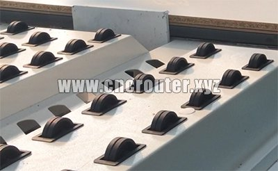 Auxiliary device for automatic loading cnc router