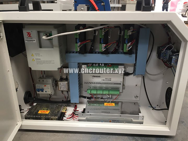 control system of MINI CNC wood carving machine