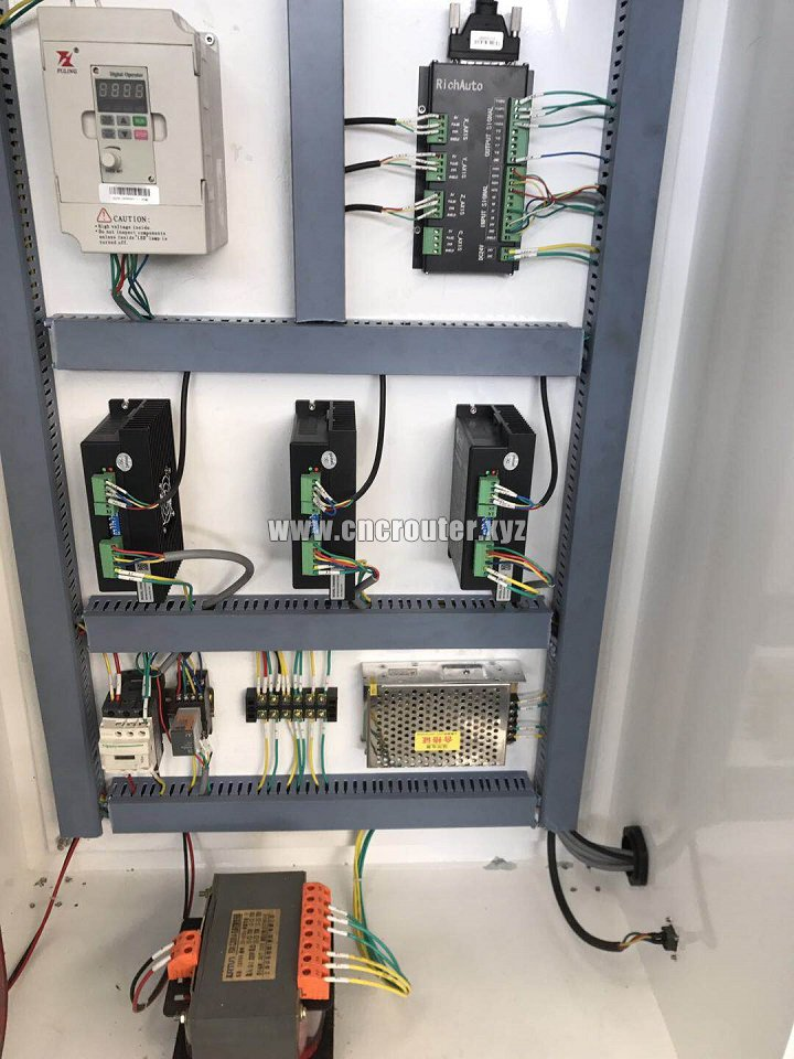 control box of CNC router
